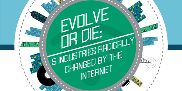 5 Industries Impacted By The Internet Infographic