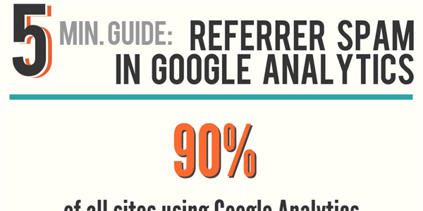 Guide To Google Analytics Referrer Spam Infographic