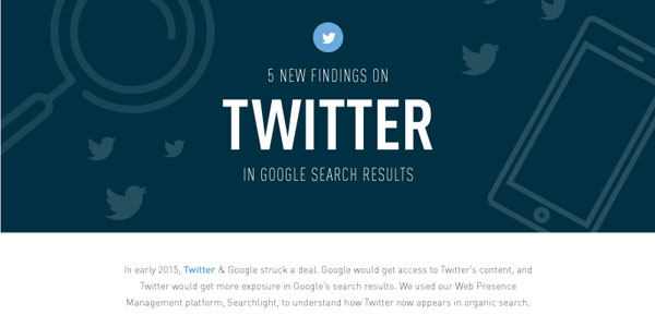 5 Finds On Twitter In Google Search Results