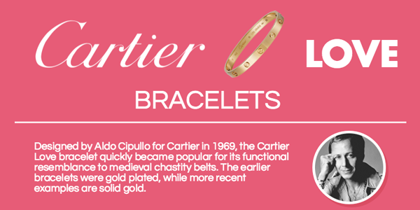 About The Cartier Love Bracelet Infographic