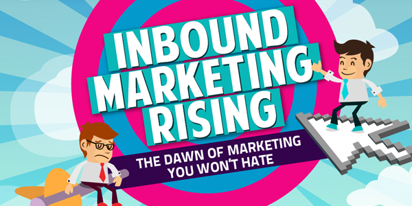 Inbound Marketing: Getting Found By Customers Infographic