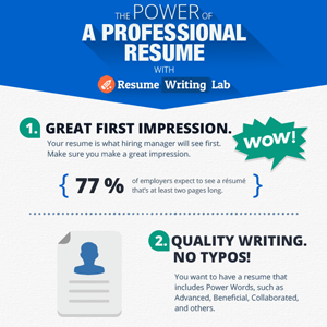 Reasons for having a resume