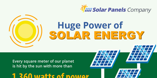 Solar Power Advantages Infographic