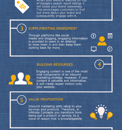 5 Major Benefits of Inbound Marketing