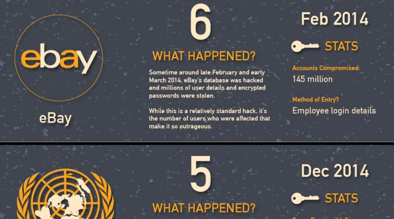 Outrageous-Hacks-Infographic-min
