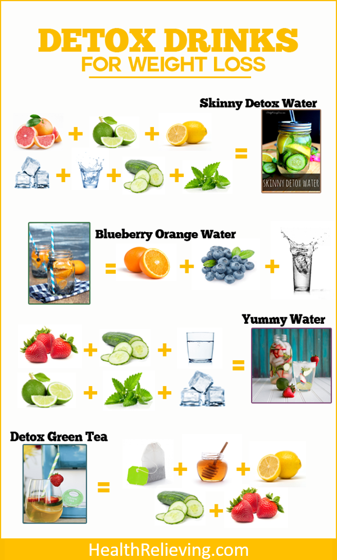 Best Detox Drinks For Weight Loss & Detox [Infographic ...