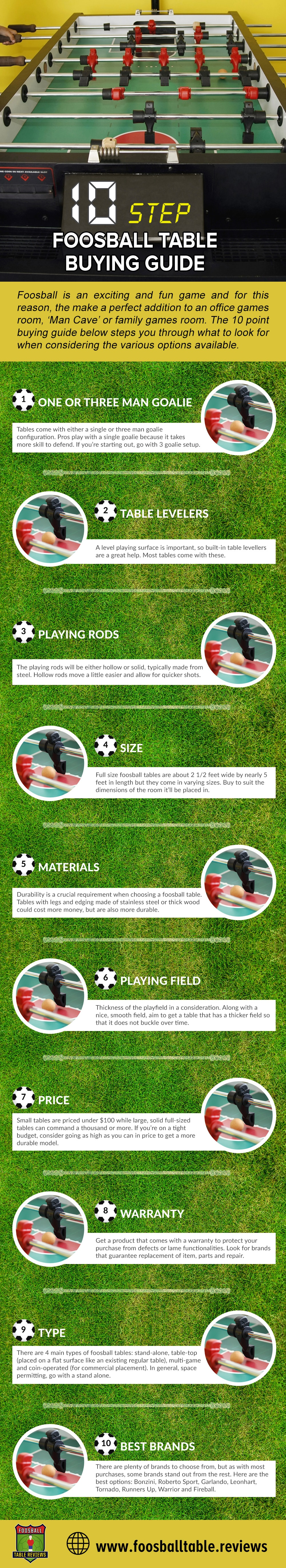 Foosball-table-buying-guide