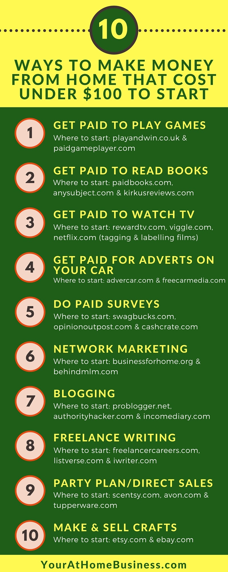 http://infographixdirectory.com/wp-content/uploads/2016/07/Ways-To-Make-Money-From-Home-That-Cost-Under-100-Dollars.jpg