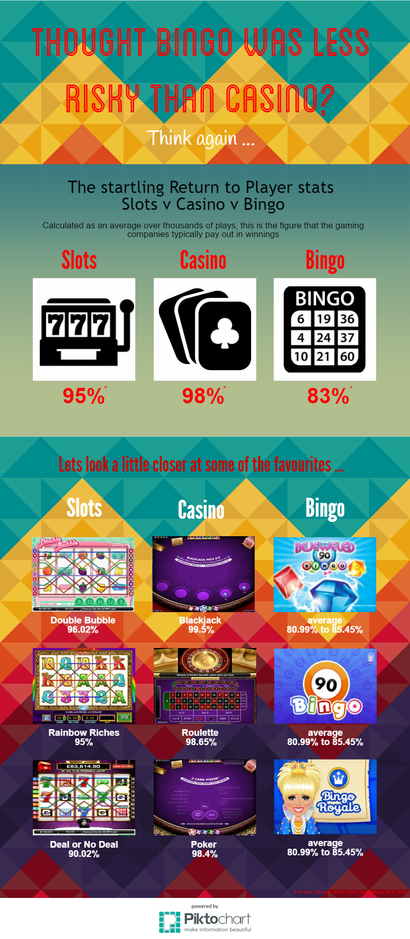 casino-bingo-slots-return-to-player-values-copy-copy-1