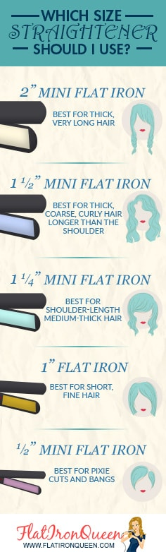 Wondering which size of hair straightener to buy? Find the perfect size to suit your hairstyle and length with this easy-to-follow size guide.