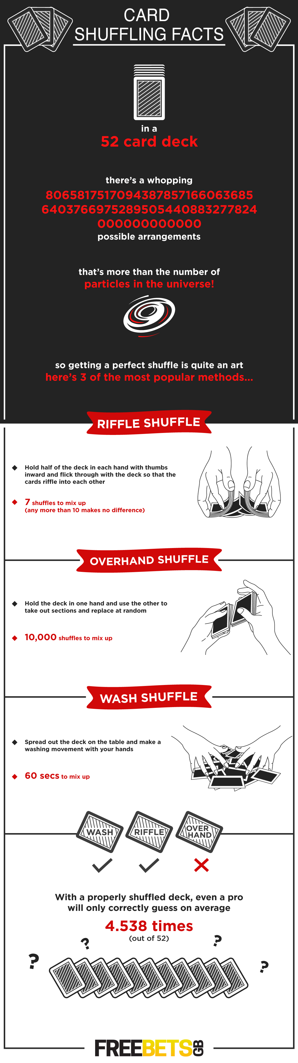 shuffling card facts