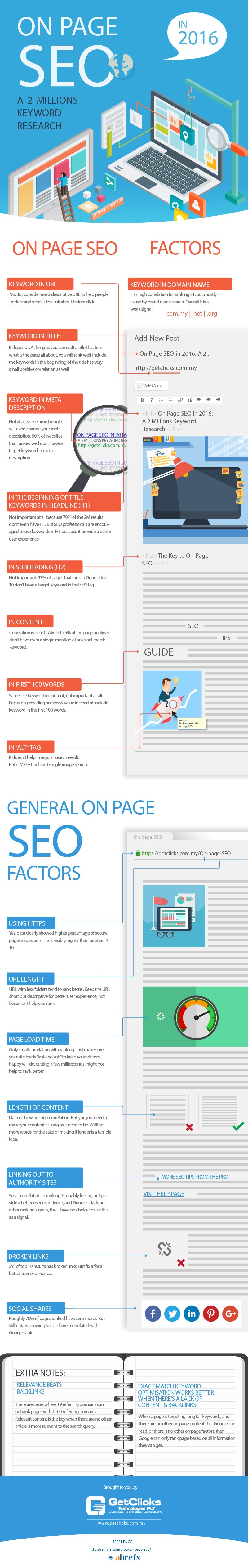 On-Page-SEO-2016