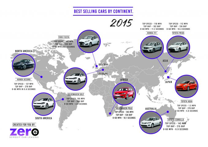 cars-by-continent-2015