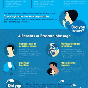 The Ultimate Prostate Massage Guide [Infographic]