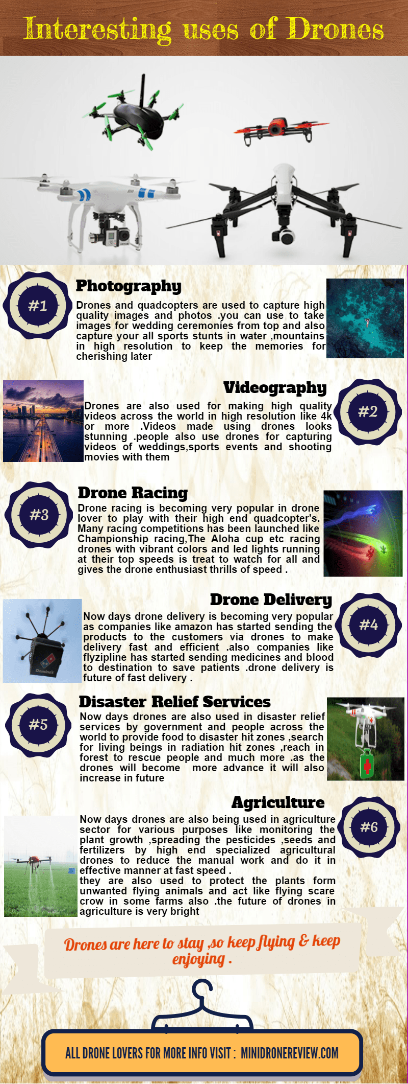 interesting-uses-if-drones-infographics-1-min