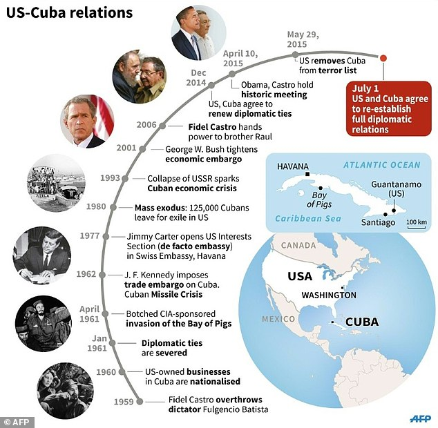 chronology_of_us_cuban_relations-m-8_1437381913175
