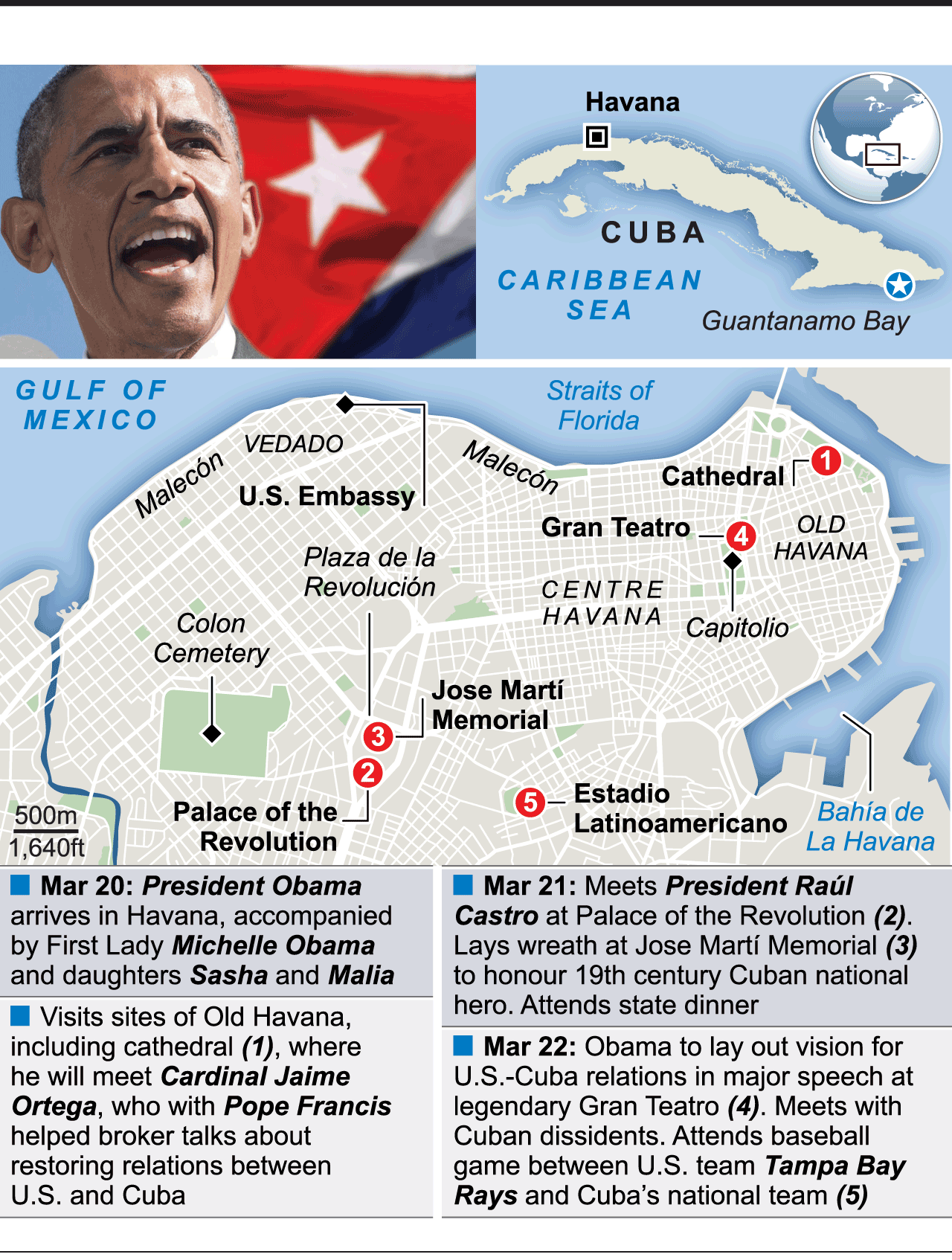 https://www.graphicnews.com/en/pages/34085/U.S.-Obama-makes-historic-trip-to-Cuba-?var=d