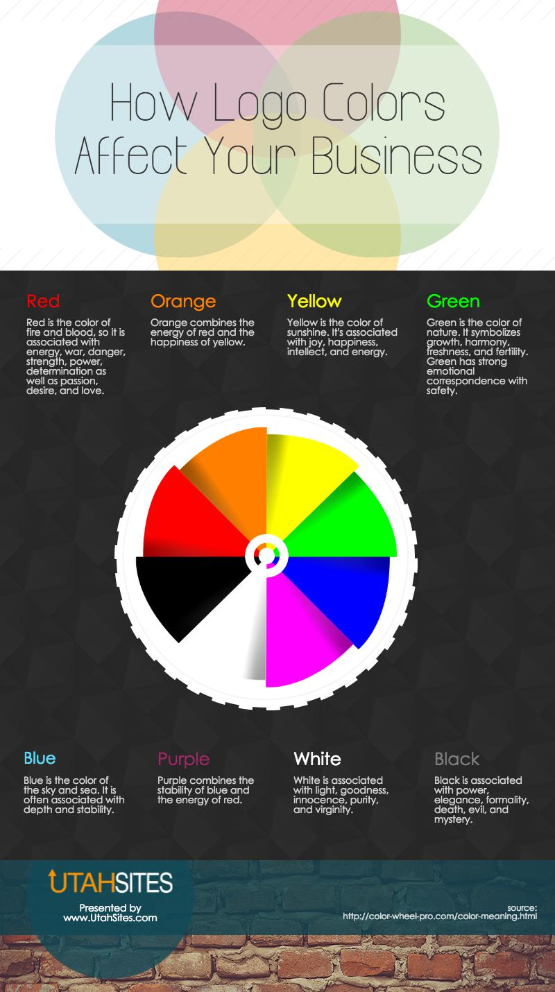 how logo colors affect business