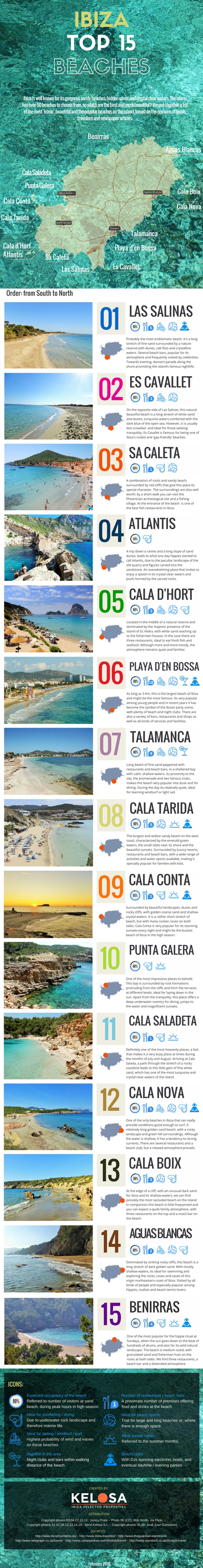 ibiza-top-15-beaches-white_sou-2