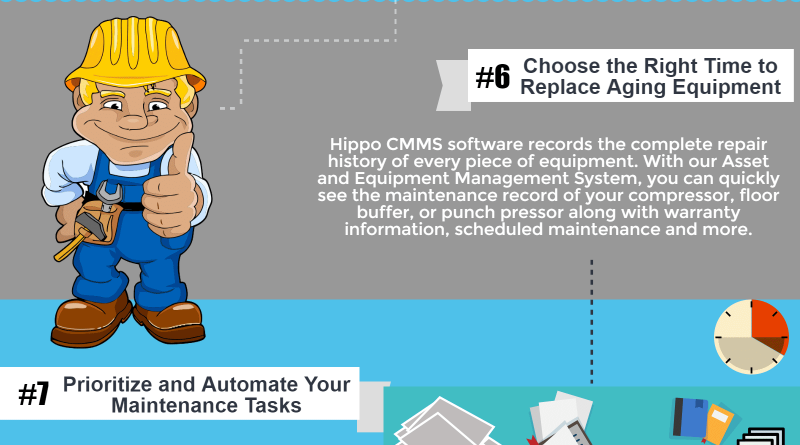11 Ways CMMS Software Will Save Your Business Money – {Infographic}