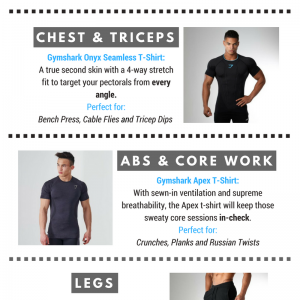 5 Must Have Performance Gear For Men From Gymshark