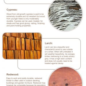 Types of Wood for Shed Building