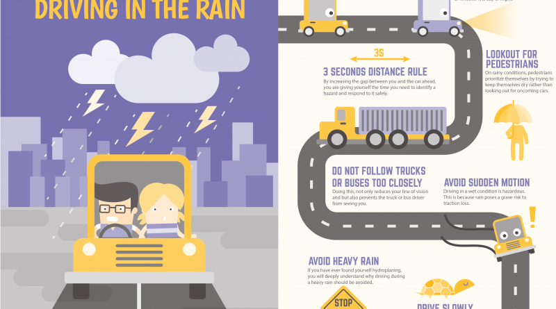 Seven Tips for Driving In the Rain