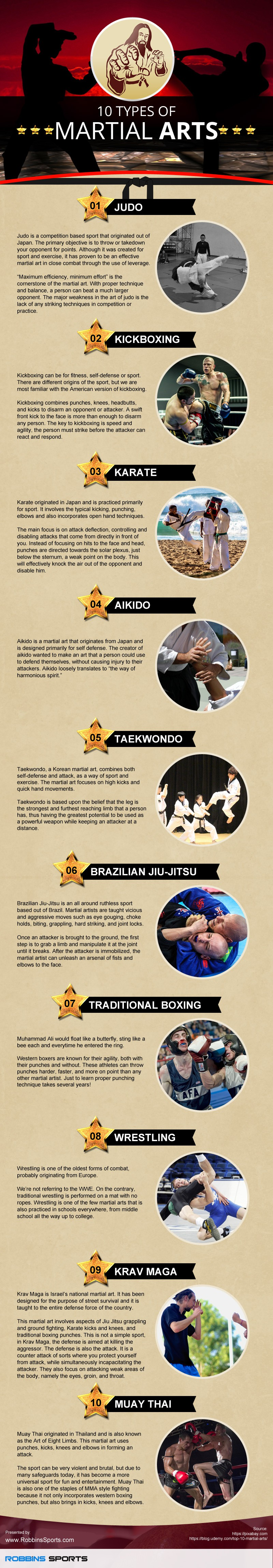 10 Types of Martial Arts – Infographix Directory