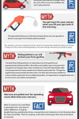Top 10 Automobile Myths