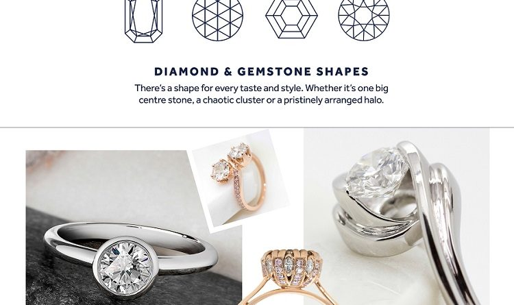 Custom Made Rings: What's Possible?