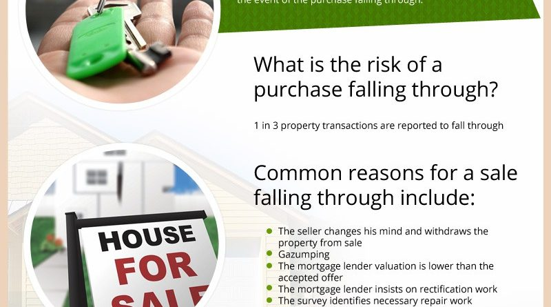 Home Owners Insurance in the UK