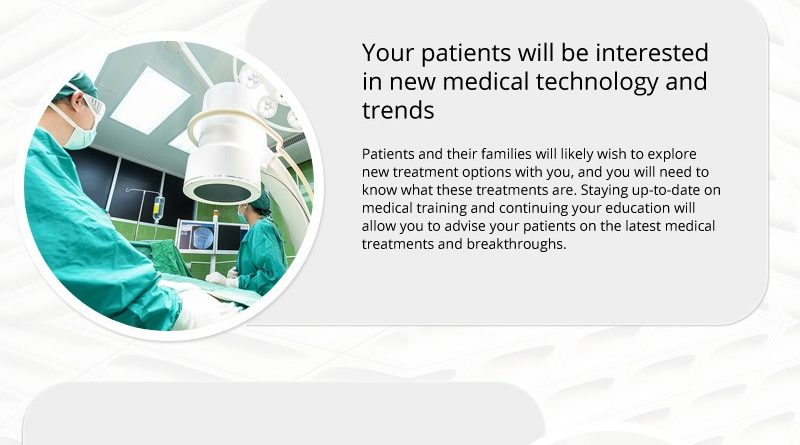 The Importance of Continuing Medical Education