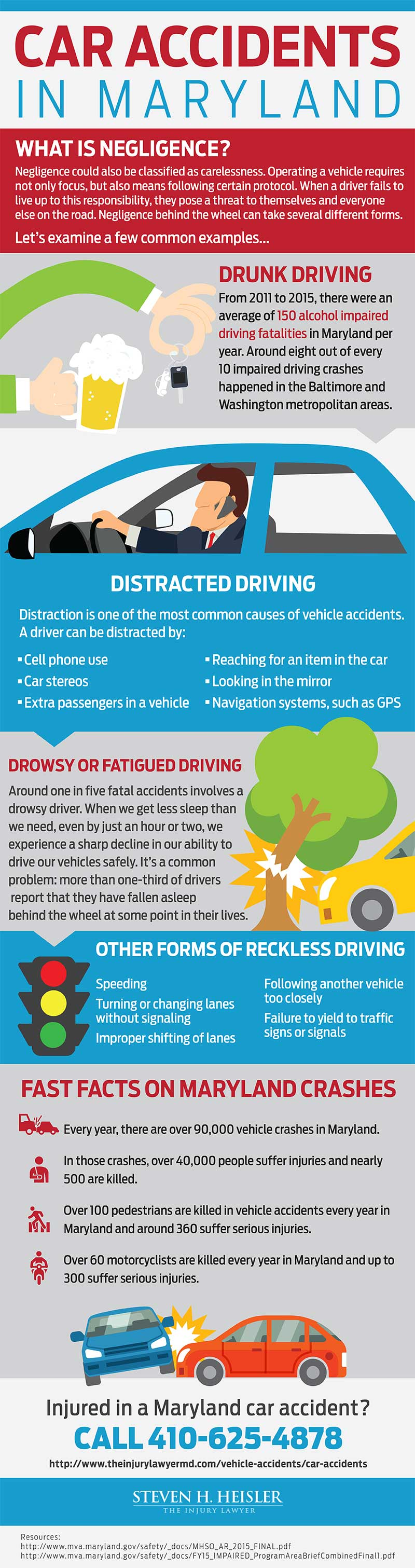 Car Accidents in Maryland infographic