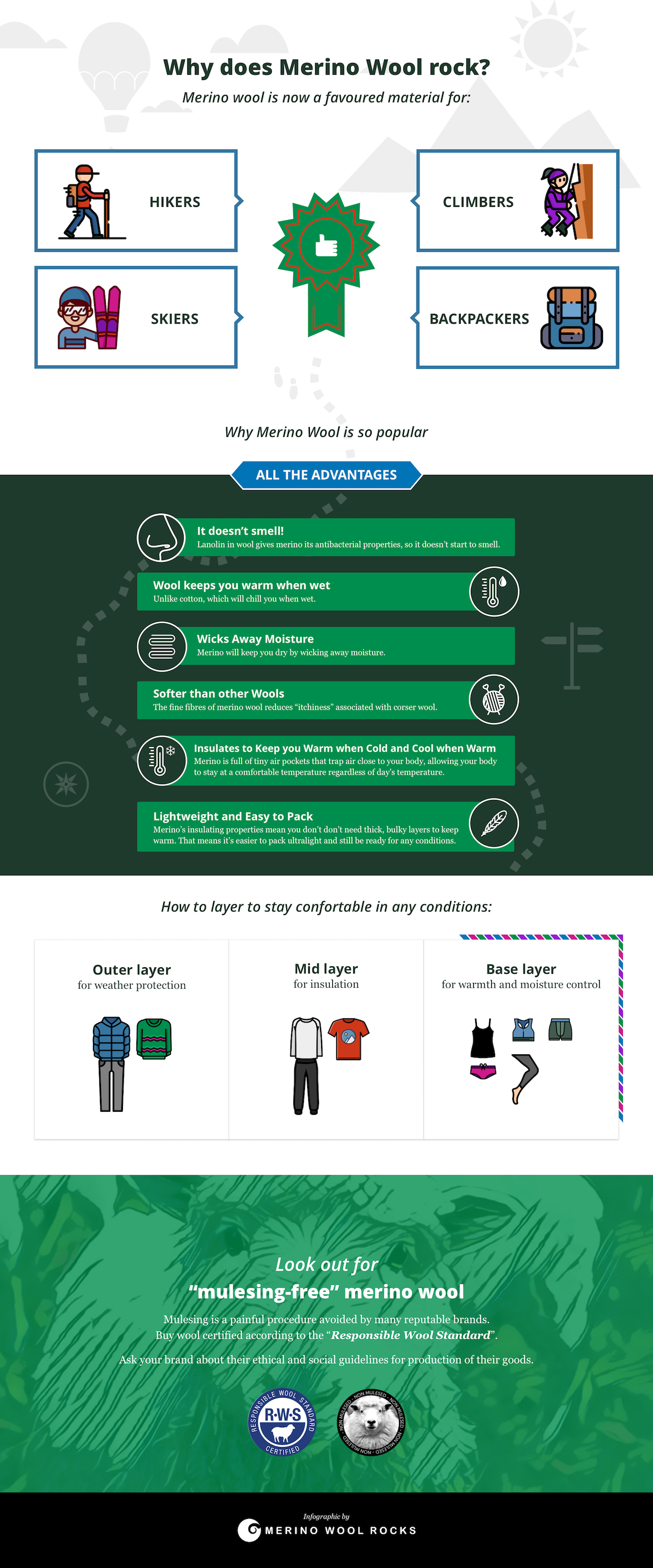 The Ninja Material for Clothing that Comes Straight from Nature infographic