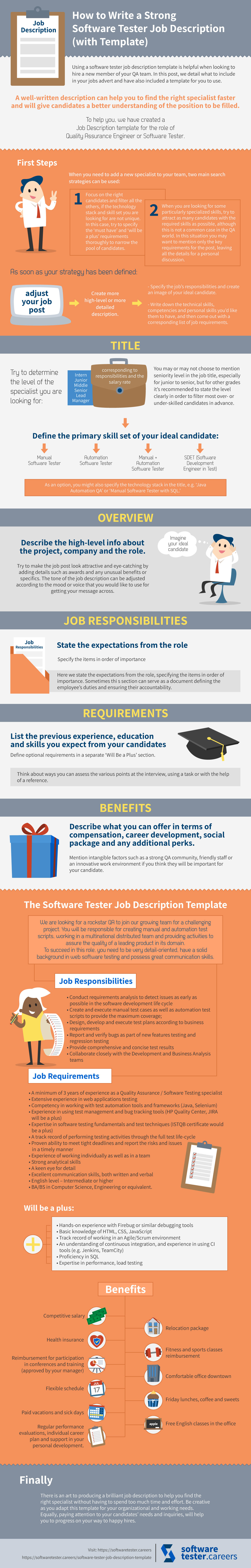 How to Write a Strong Software Tester Job Description (with Template)