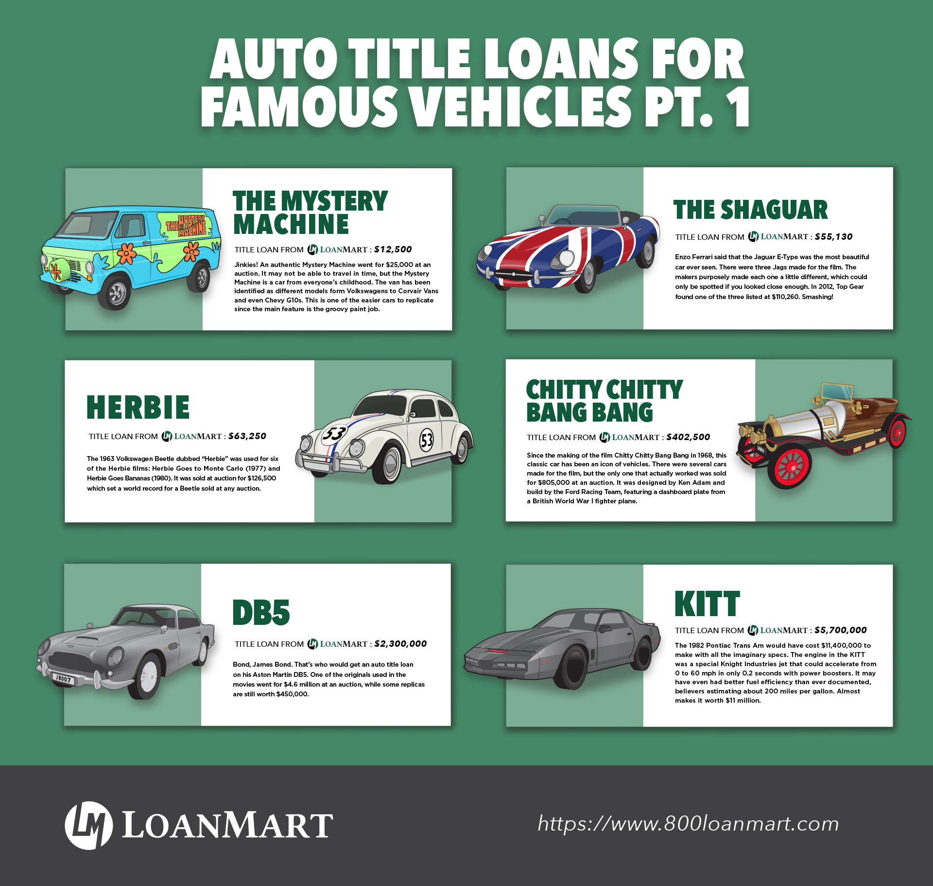 Title Loans for Famous Cars