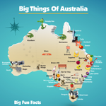 Big Attractions in Australia