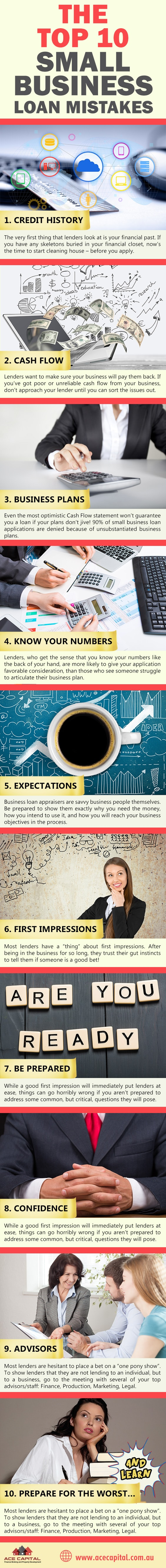 small business finance guide