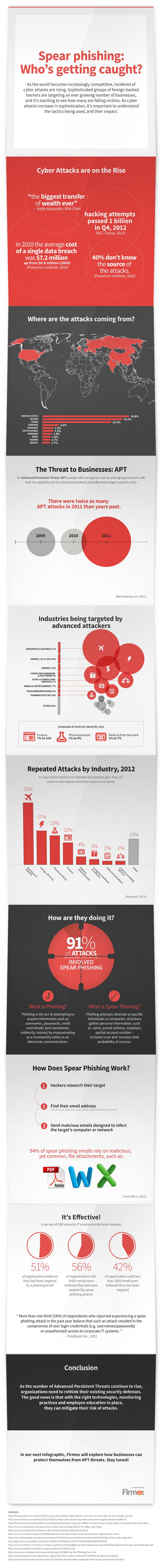 cyber_security-phishing_email-firmex-infographic_1