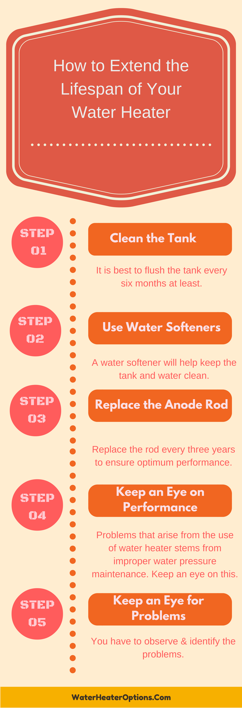 how-to-extend-the-lifespan-of-your-water-heater