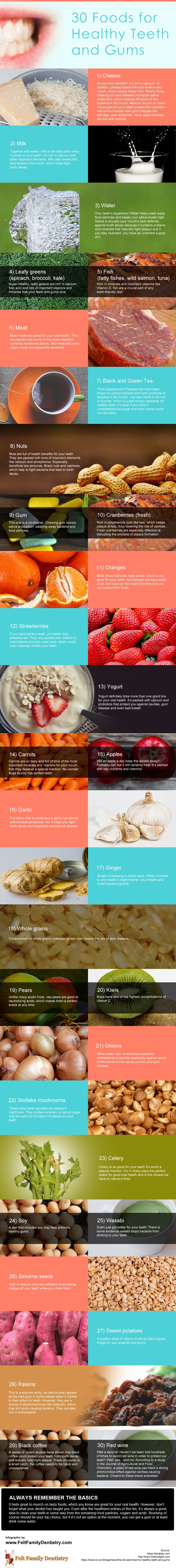 30-foods-for-healthy-teeth-and-gums-min