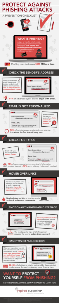 Phishing Protection Infographic