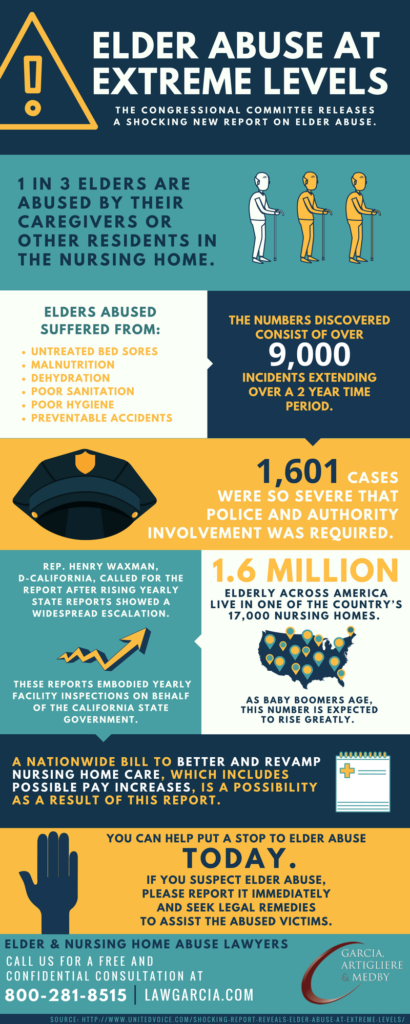 Elder Abuse at Extreme Levels Infographic
