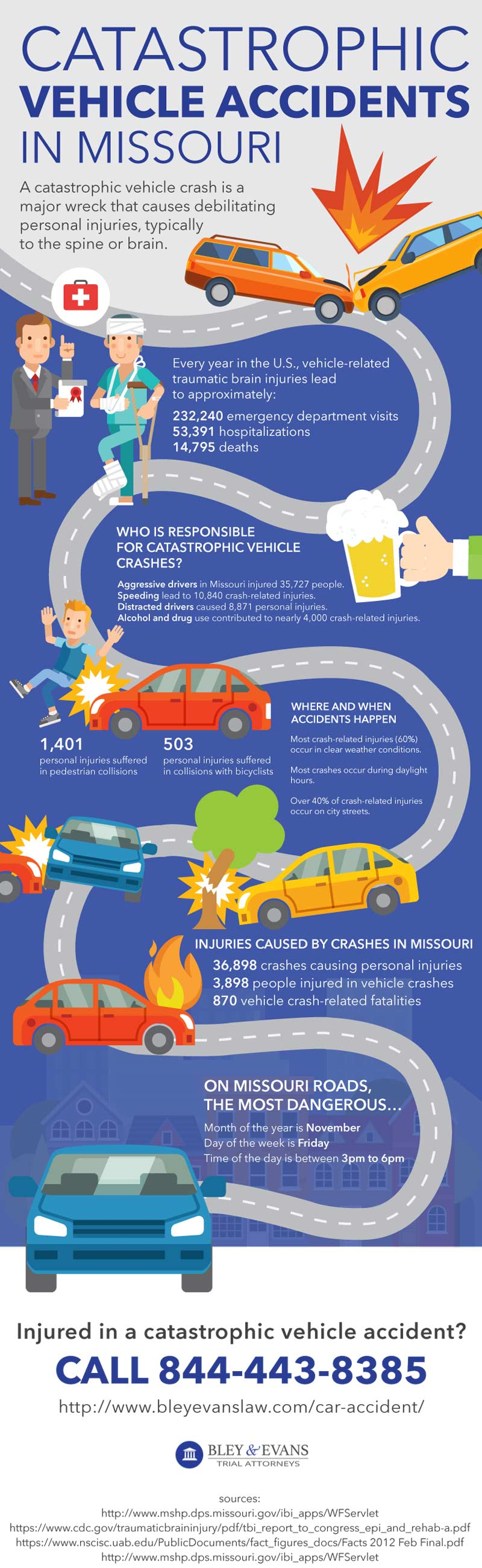Catastrophic Vehicle Accidents in Missouri infographic