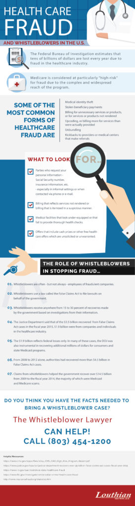 Healthcare Fraud and Whistleblowers in the U.S. infographic