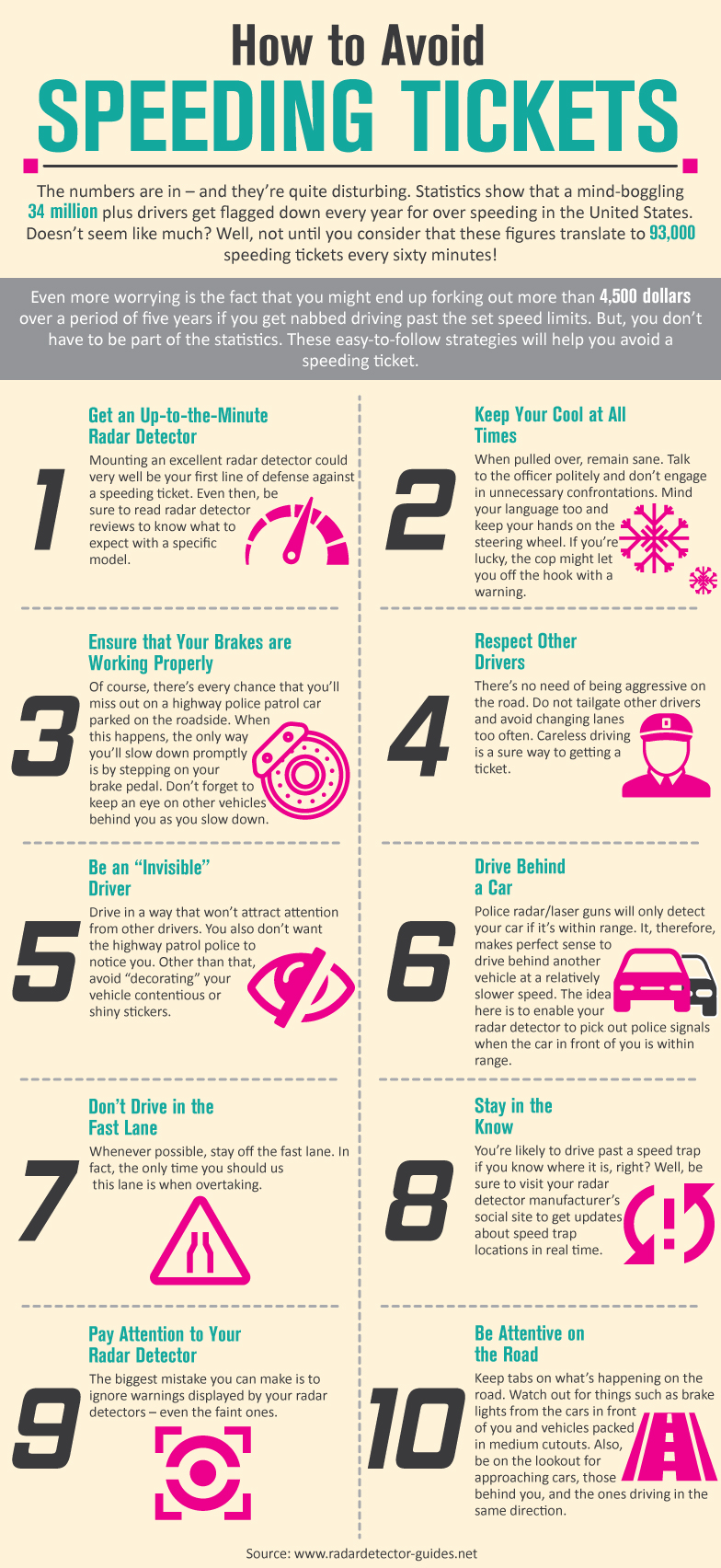 How to Avoid Speeding Tickets infographic