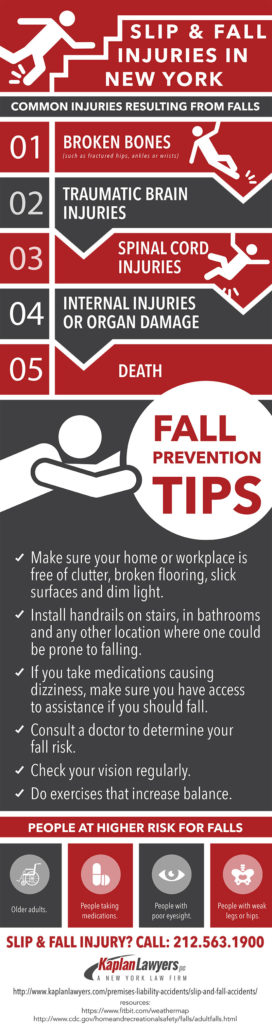 Slip & Fall Injuries in New York