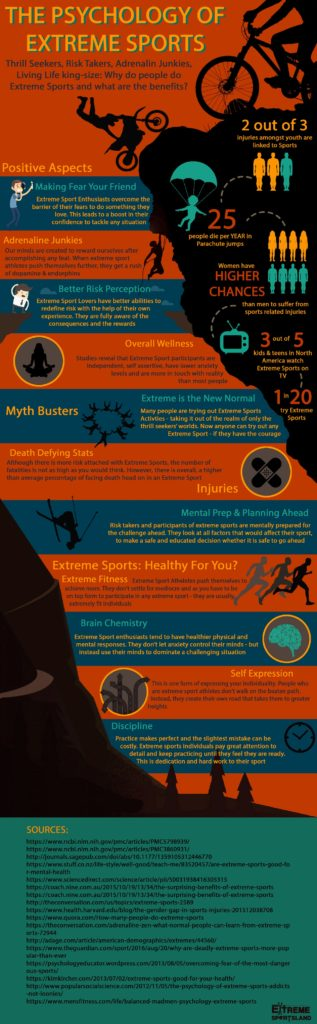 The Psychology of Extreme Sports