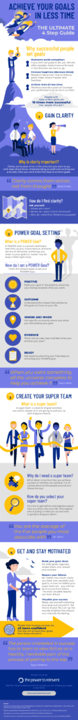 Ultimate Guide to Goal Setting - 4 Steps