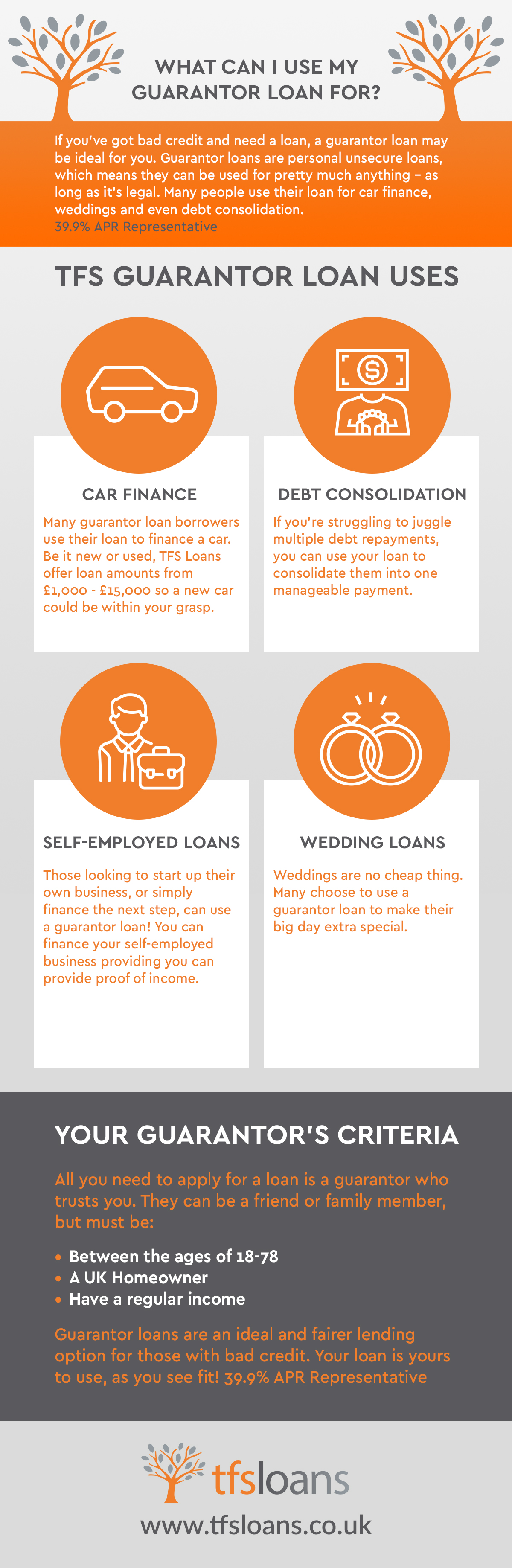 What Can I Use My Guarantor Loan For?